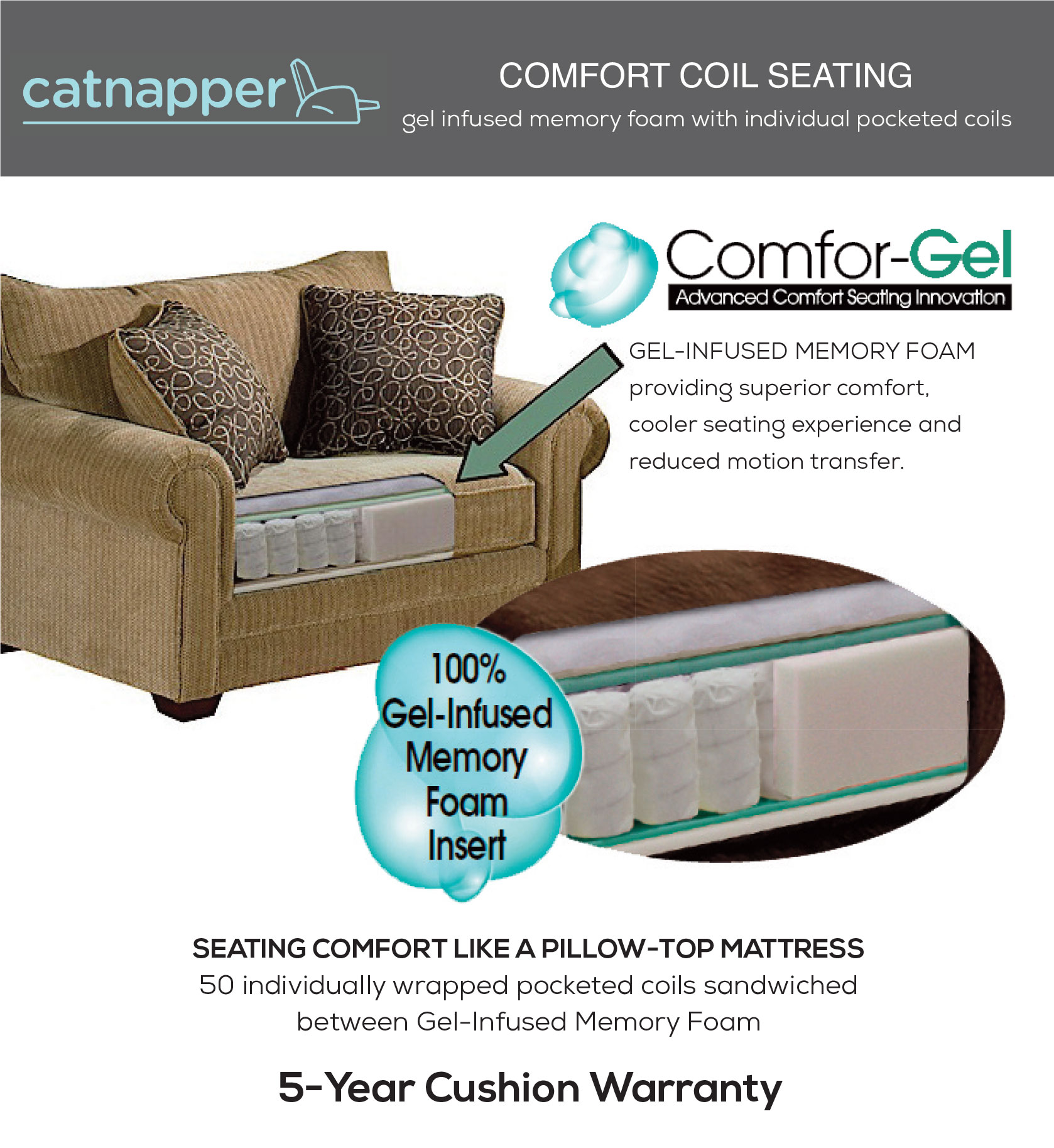 Sheridan 427 Power Headrest Reclining Sofa | Sofas and