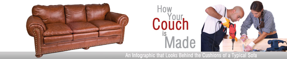 How Your Couch Is Made Sofas And